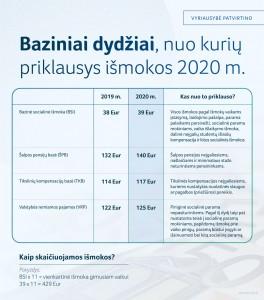 2019-11-26-SADM-baziniai-dydziai_lentele_02