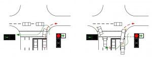 2 pav. Dažnas atvejis, kai, užblokavus pėsčiųjų perėją, pėstieji eina ne per pėsčiųjų perėją